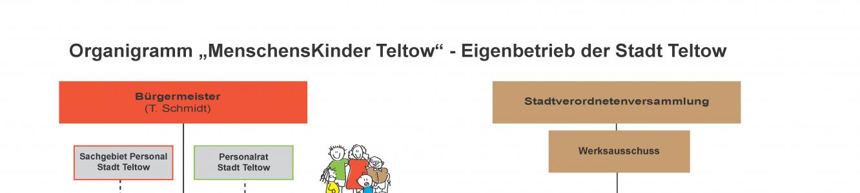 20 Jahre MenschensKinder Teltow
